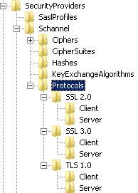 Enable ssl 3.0