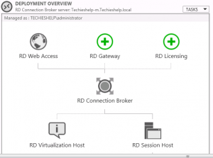 Configure remote desktop servers.