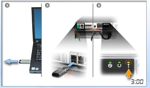 fault LED IBM SAN Storewize