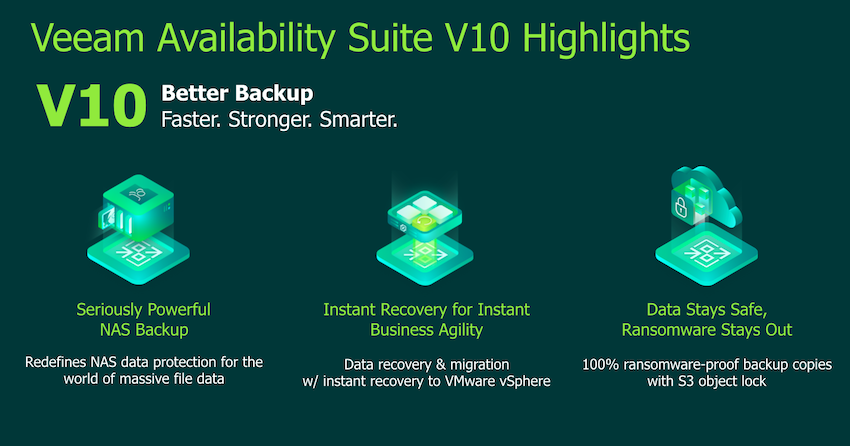 Veeam Availability Suite v10 is here!